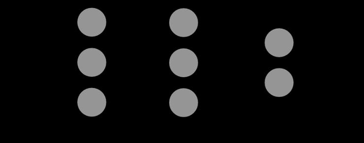 Введение в построение нейронной сети прямого распространения (Feedforward)