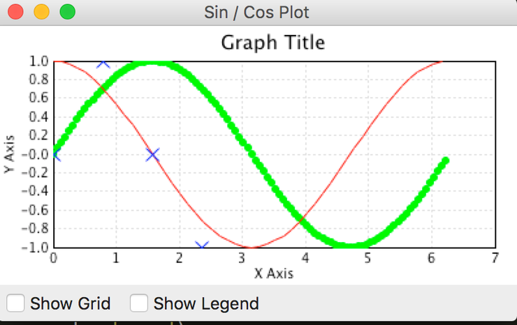 Создание графики с PyPlot - wxPython #38