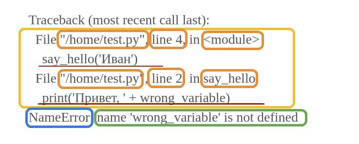 Обзор трассировки Python