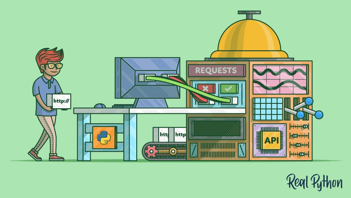 Requests Python