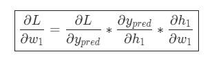 Система подсчета частных производных