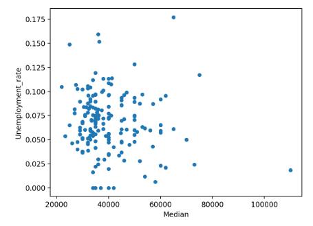 графики в python